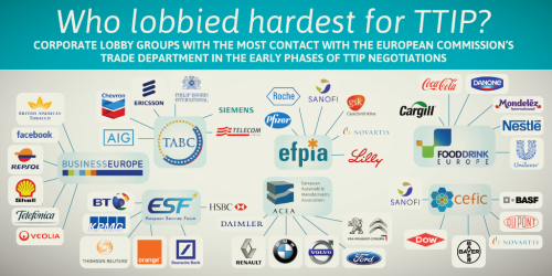 ttip-lobby-groups_0